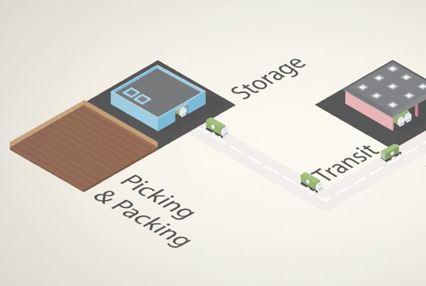 Americk Packaging – NaturSense Explainer Animation