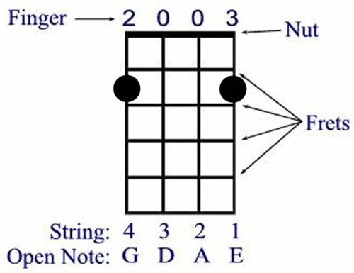 small resolution of violin finger note diagram