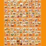 FAZIT: Die Attila Hildmann 30 Tage Challenge – Vegan for Fit – Abschlußbericht – Wie geht es weiter #vegan