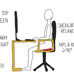Ergonomic Chair Guidelines Sure Fit Dining Covers Canada Ergonomics Desk Posture Freya Gilmore