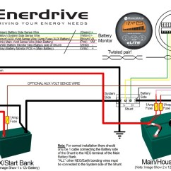 Solar Battery Wiring Diagram For Caravan Charger Somurich Chevy Hei Monitor Great Installation Of