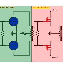 fig 2 the basic circuit of the lascala power amp one channel  [ 1200 x 849 Pixel ]