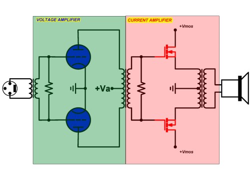 small resolution of fig 2 the basic circuit of the lascala power amp one channel