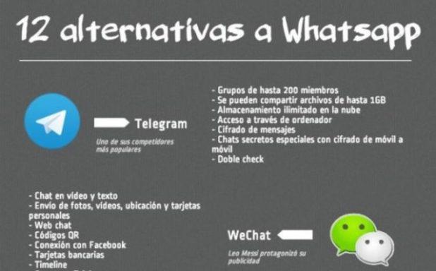 Whatsapp las 12 alternativas en una infografía.¿Por qué seguimos usando Whatsapp si hay aplicaciones que ofrecen más funciones? Os dejamos las 12 mejores.
