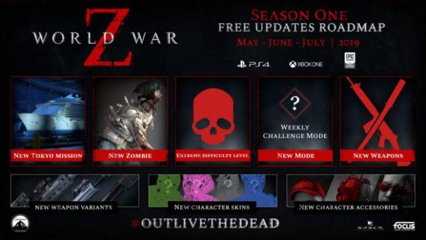 Una horda de nuevos contenidos llega con la primera gran actualización gratuita de World War Z