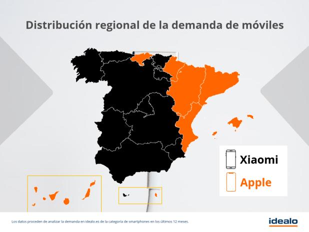 Apple VsXiaomi:¿Qué marca prefieren los españoles?