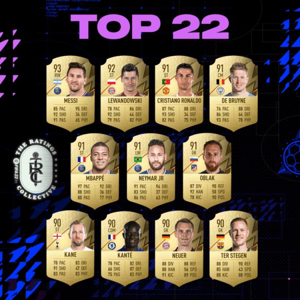 FIFA 22: EA SPORTS desvela los 22 mejores jugadores de Ultimate Team