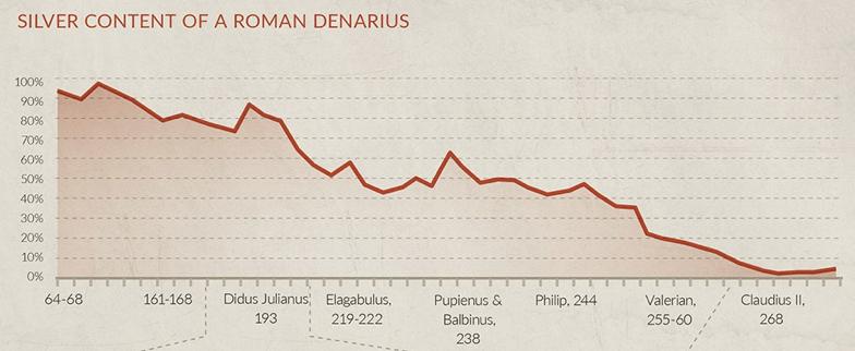 Bitcoin i min portefølje roms fald