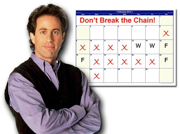 Gode vaner med Jerry Seinfelds Don't Break the Chain metode