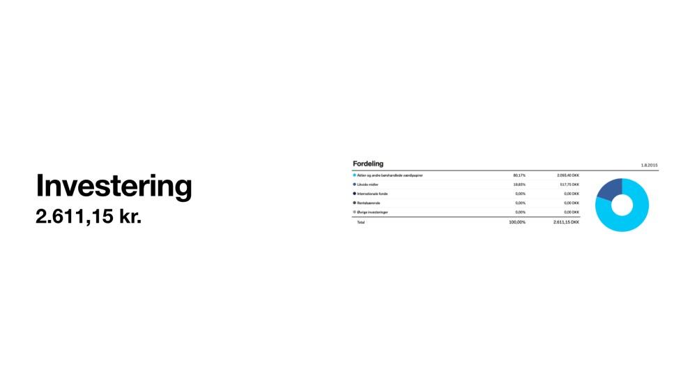 Lønseddel og investering Frinans 2015