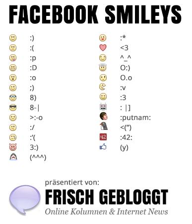 Smileys Abkürzung