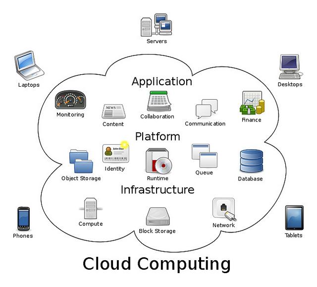 cloud computing ( cocoate.com/Flickr)