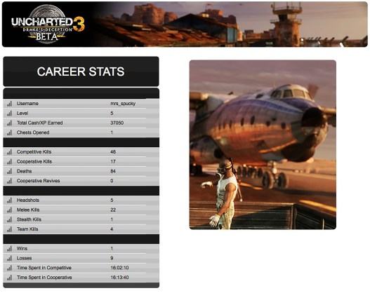 Uncharted 3 Multiplayer Beta Statistik