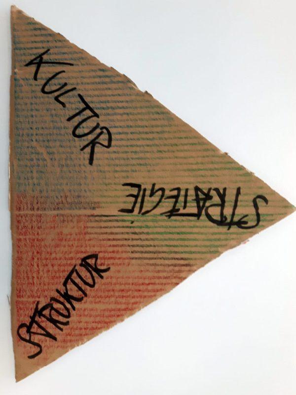 FRITZ-Kulturveränderung-Strategie-Struktur-Kultur