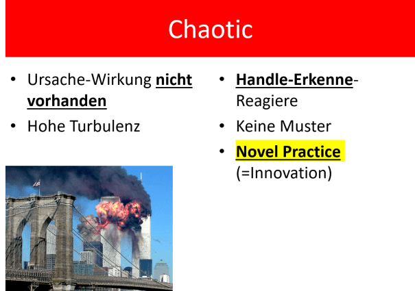 FRITZ-Cynefin-Chaotic