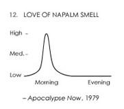 apocalypse_now-napalm