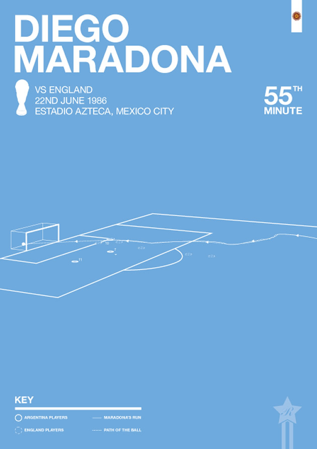 Maradona_vsEngland_500