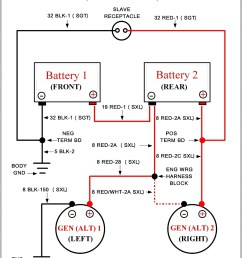pictorial diagram small jpg 70003 bytes  [ 1064 x 1361 Pixel ]
