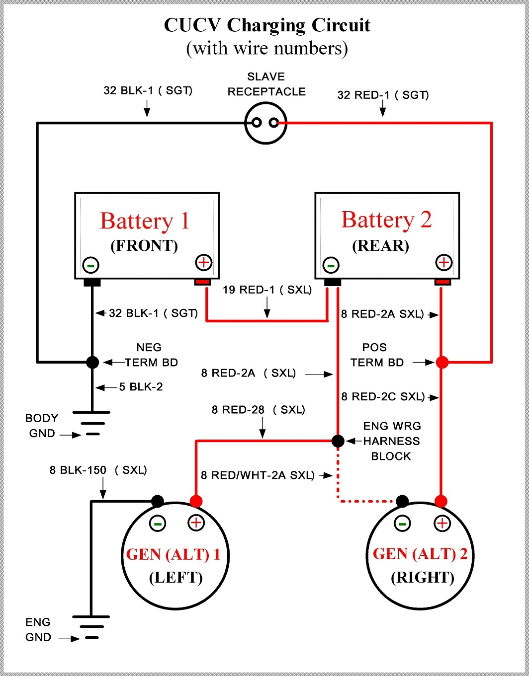 cucv wiring diagram koala food web unique battery screw up on 09