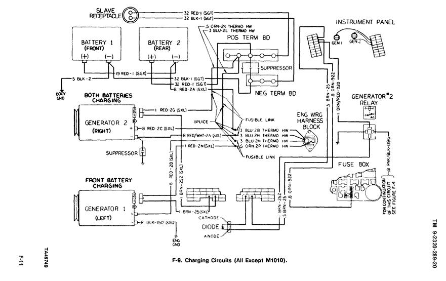 cucv engine wiring diagram