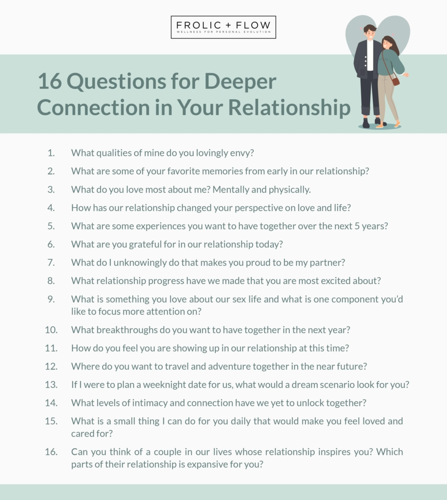 Partner questions relationships