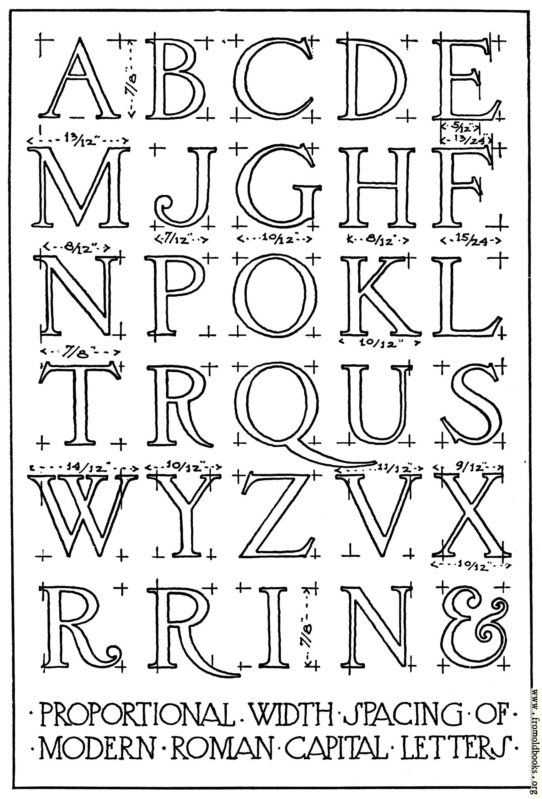 3 Width Proportions Of Modern Roman Capitals
