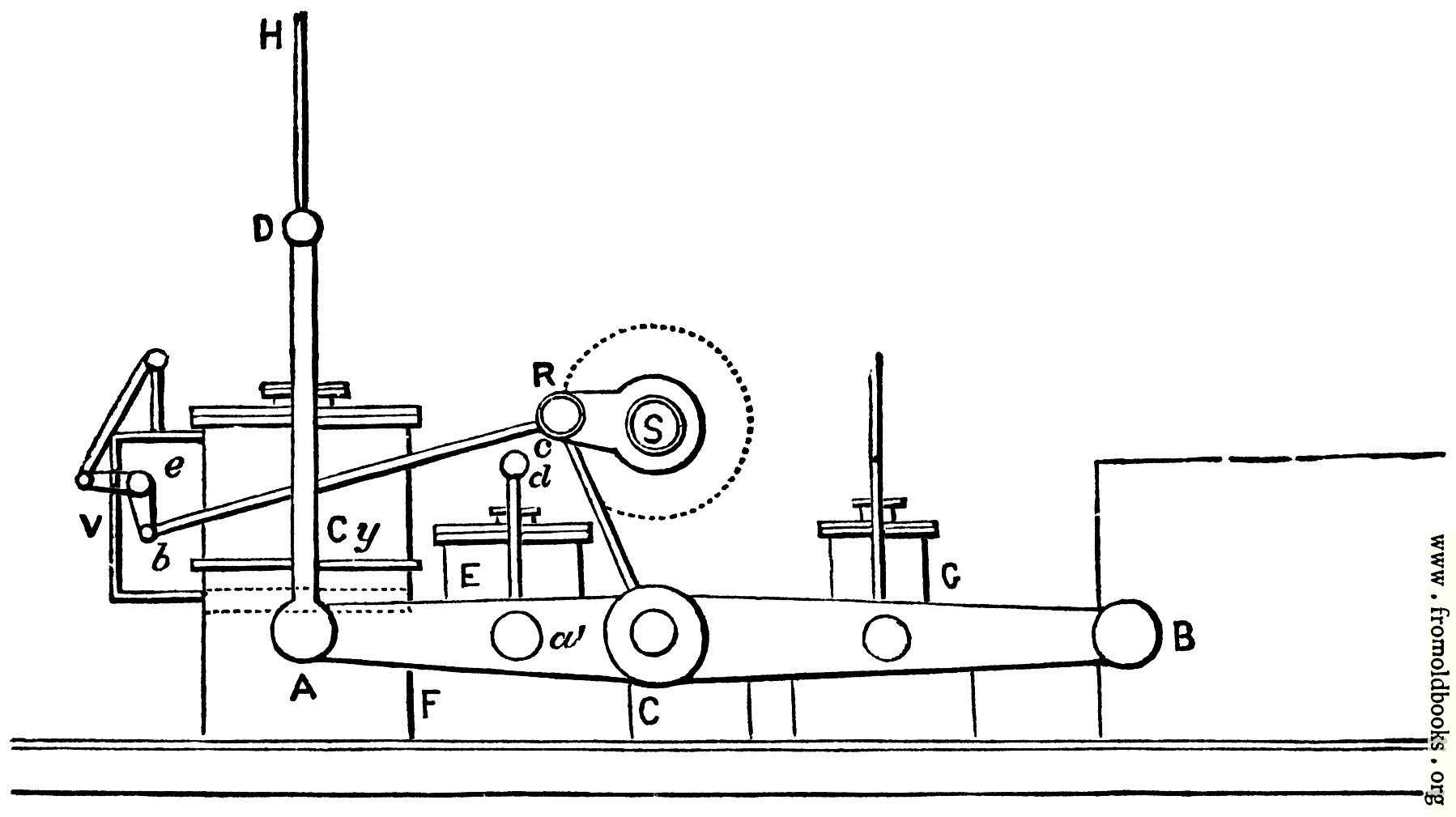 Diagram Of Steam Engine Wilesco