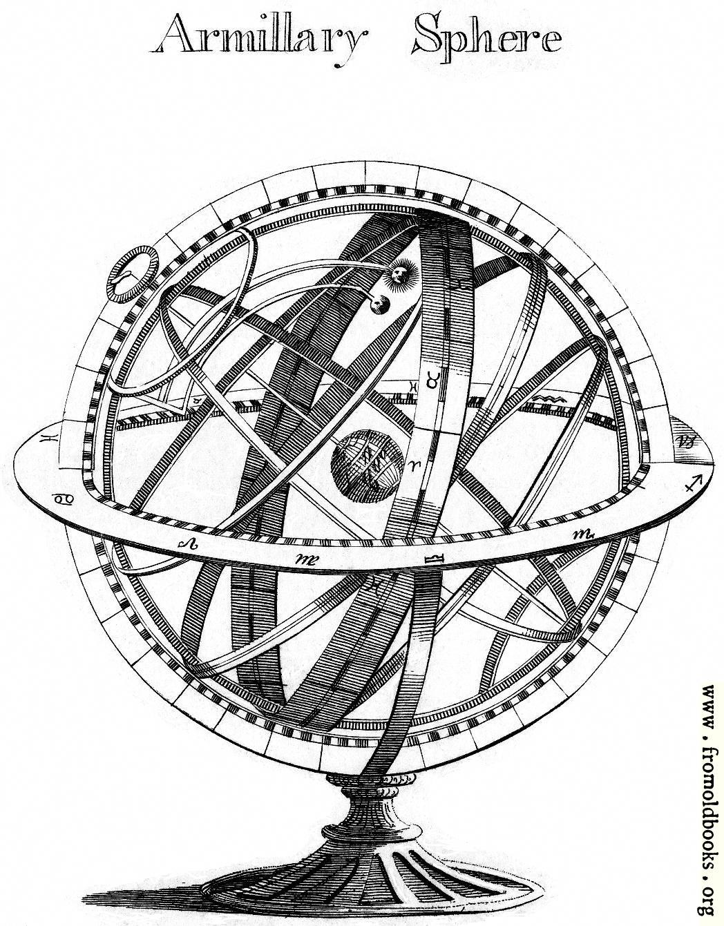 21 Armillary Sphere
