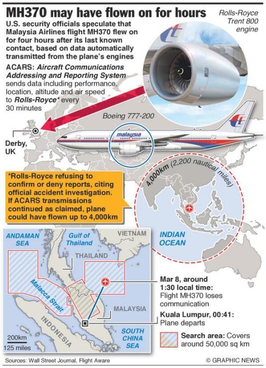 mh370_acars