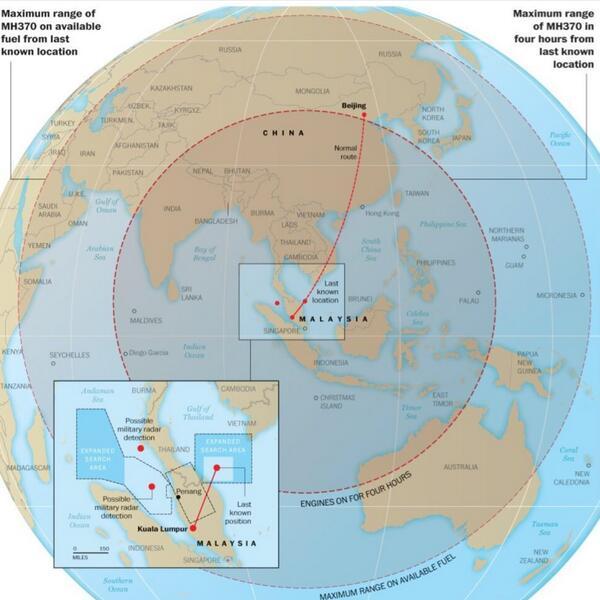 mh370_range_fuel