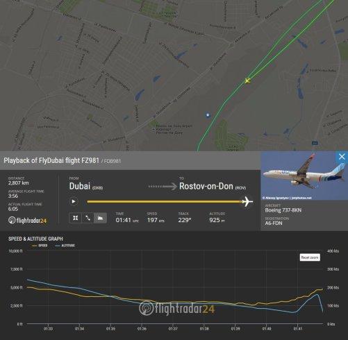 Incidente FlyDubai FZ981 - Secondo Avvicinamento