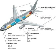 kc-767-sistemi