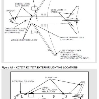KC-767A - Exterior Lighting Locations