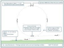 Incidente Shoreham Air Show - Loop Hawker Hunter
