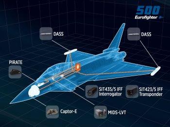500 Eurofighter Typhoon (6)