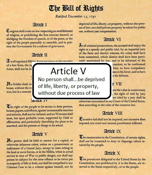 the_bill_of_rights_and_article_v_image_courtesy_of_daniel_mitchells_international_liberty_blog