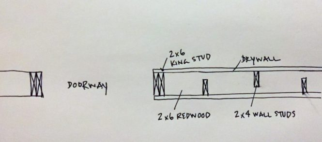Staggered wall stud diagram