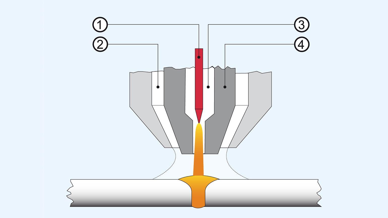hight resolution of plasma welding process