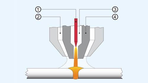 small resolution of plasma welding process