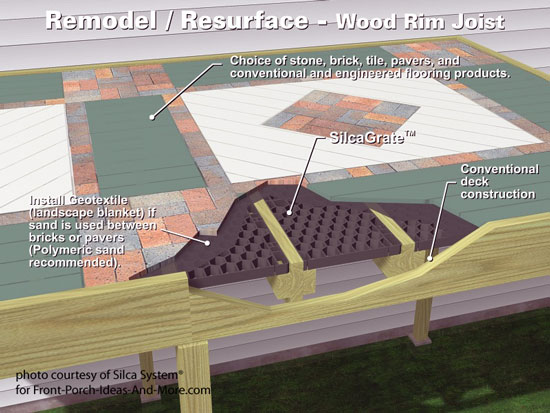 Wood to Stone Decks  Decking Materials  Silca System