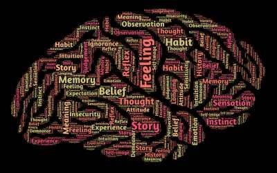 Mentaltraining – Mentale Stärke und der Versuch einer Definition