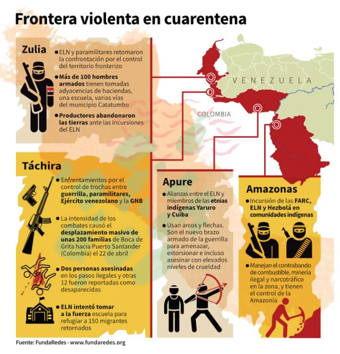 infografia cuarentena