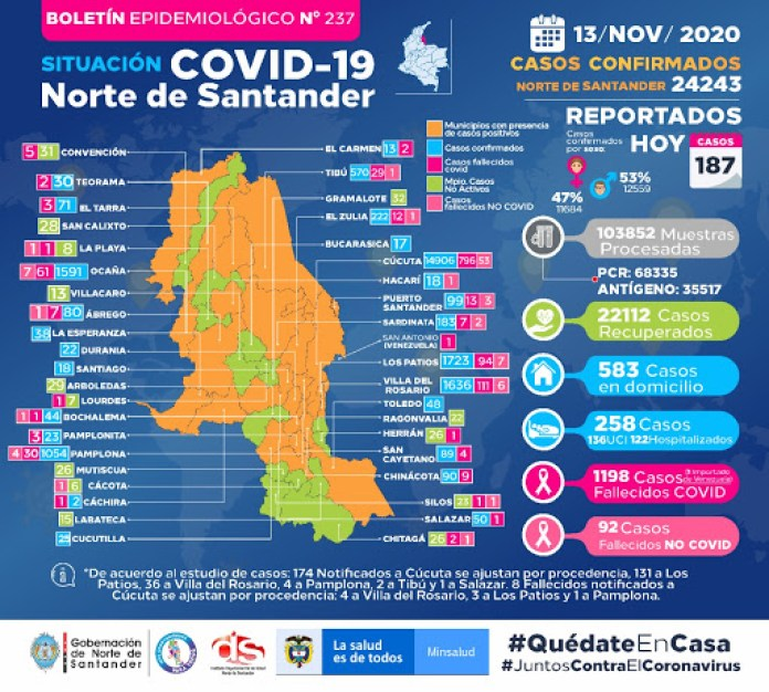 Norte de Santander recuperados