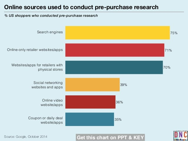 the-relevance-of-retail-stores-in-an-omnichannel-world-18-638