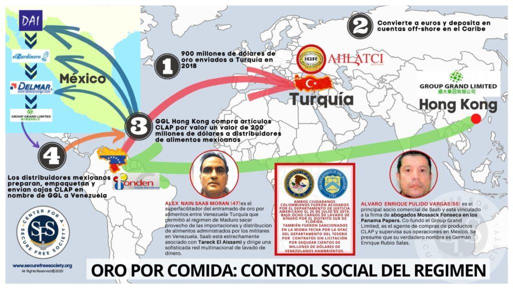 Venezuelaserespeta - Tirania de Nicolas Maduro - Página 23 WhatsApp-Image-2020-07-01-at-9.29.32-PM-1-1024x576-2