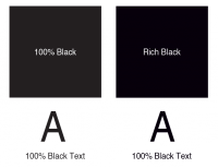 Rich black versus 100% black: The colors of your custom ...