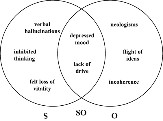 COMPREHENSIVE PSYCHOPATHOLOGICAL RATING SCALE CPRS PDF