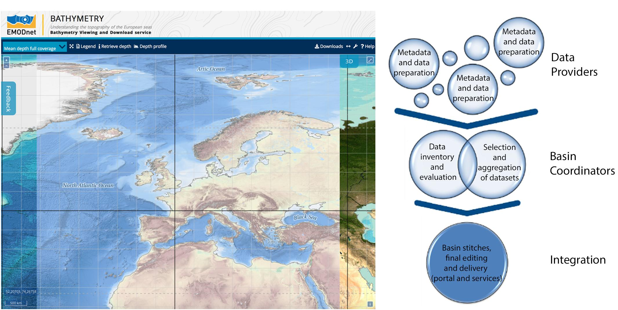 Frontiers Seafloor Mapping The Challenge Of A Truly Global Ocean Bathymetry Marine Science