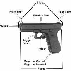 Glock 22 Exploded Diagram How To Draw Architecture For Project 27 Free Wiring You Parts Photo Engine Image Ak 47