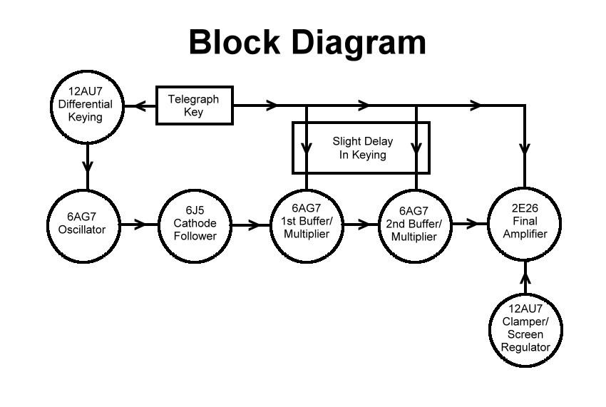 Block Diagram ~ DIAGRAM